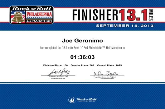 Finisher_Certificate